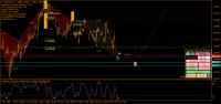 Chart USDCAD, H1, 2020.11.24 22:51 UTC, FXTM, MetaTrader 4, Real
