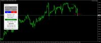 Chart GBPUSD, H1, 2020.11.27 16:53 UTC, RoboForex Ltd, MetaTrader 4, Demo