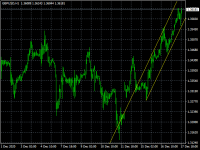 Chart GBPUSD, H1, 2020.12.17 17:52 UTC, RoboForex Ltd, MetaTrader 4, Real