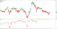 Chart EURUSD, M1, 2020.12.23 19:46 UTC, Forex Club International Limited, MetaTrader 4, Demo