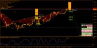 Chart GBPJPY, M30, 2021.01.08 11:02 UTC, FXTM, MetaTrader 4, Real
