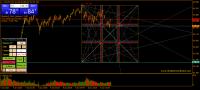 Square of 144 Analyze