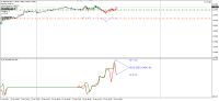 Chart GBPUSD, M15, 2021.01.13 13:39 UTC, Forex Club International Limited, MetaTrader 4, Demo