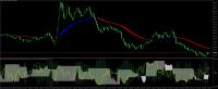 Chart USDCZK, D1, 2021.01.14 12:22 UTC, Admiral Markets Group AS, MetaTrader 5, Demo
