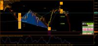 Chart AUDUSD, M30, 2021.01.27 14:53 UTC, FXTM, MetaTrader 4, Real