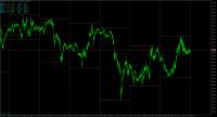 Chart EURUSD, M5, 2021.01.30 10:08 UTC, MetaQuotes Software Corp., MetaTrader 5, Demo