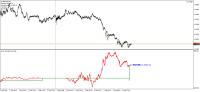 Chart GBPUSD, M1, 2021.02.04 06:38 UTC, Forex Club International Limited, MetaTrader 4, Demo
