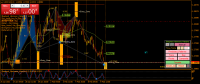 Bullish pattern analyze By Shepherd Harmonic...