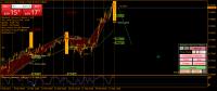 Chart AUDUSD, H1, 2021.02.22 20:29 UTC, FXTM, MetaTrader 4, Real