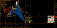 Chart GBPJPY, M30, 2021.03.22 19:07 UTC, FXTM, MetaTrader 4, Real