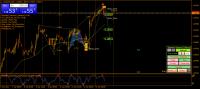 Chart EURUSD, M30, 2021.04.14 10:09 UTC, FXTM, MetaTrader 4, Real