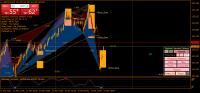 Chart GBPJPY, M15, 2021.03.12 13:07 UTC, FXTM, MetaTrader 4, Real