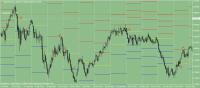 График NZDUSD, D1, 2014.04.02 08:37 UTC, RoboForex LP, MetaTrader 4, Real
