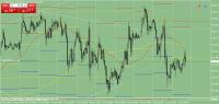Chart USDJPY, H1, 2014.05.01 14:05 UTC, RoboForex LP, MetaTrader 4, Real