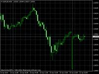 Chart EURUSD, M30, 2014.06.23 02:22 UTC, Alpari Limited, MetaTrader 4, Real