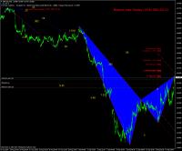 Gráfico GBPUSD, M30, 2014.09.18 14:18 UTC, I Securities Global Ltd., MetaTrader 4, Demo