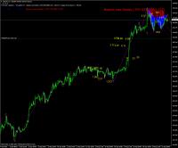 Chart USDJPY, H1, 2014.09.22 14:13 UTC, I Securities Global Ltd., MetaTrader 4, Demo