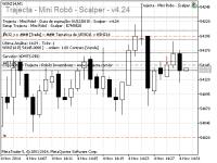 Chart WINZ14, M1, 2014.11.04 16:32 UTC, XP Investimentos CCTVM S/A, MetaTrader 5, Real