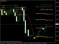Chart EURUSD, H1, 2014.12.22 06:21 UTC, InstaForex Group, MetaTrader 4, Real