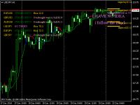Chart USDJPY, H1, 2014.12.22 06:33 UTC, InstaForex Group, MetaTrader 4, Real