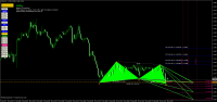 Chart EURUSD, H1, 2015.06.27 11:44 UTC, Forex Capital Markets, LLC, MetaTrader 4, Demo
