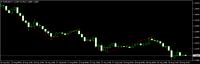 Chart EURUSD, H1, 2015.08.30 06:51 UTC, International Capital Markets Pty Ltd., MetaTrader 4, Demo