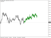 Chart EURJPY, D1, 2015.09.23 12:01 UTC, InstaForex Group, MetaTrader 4, Demo