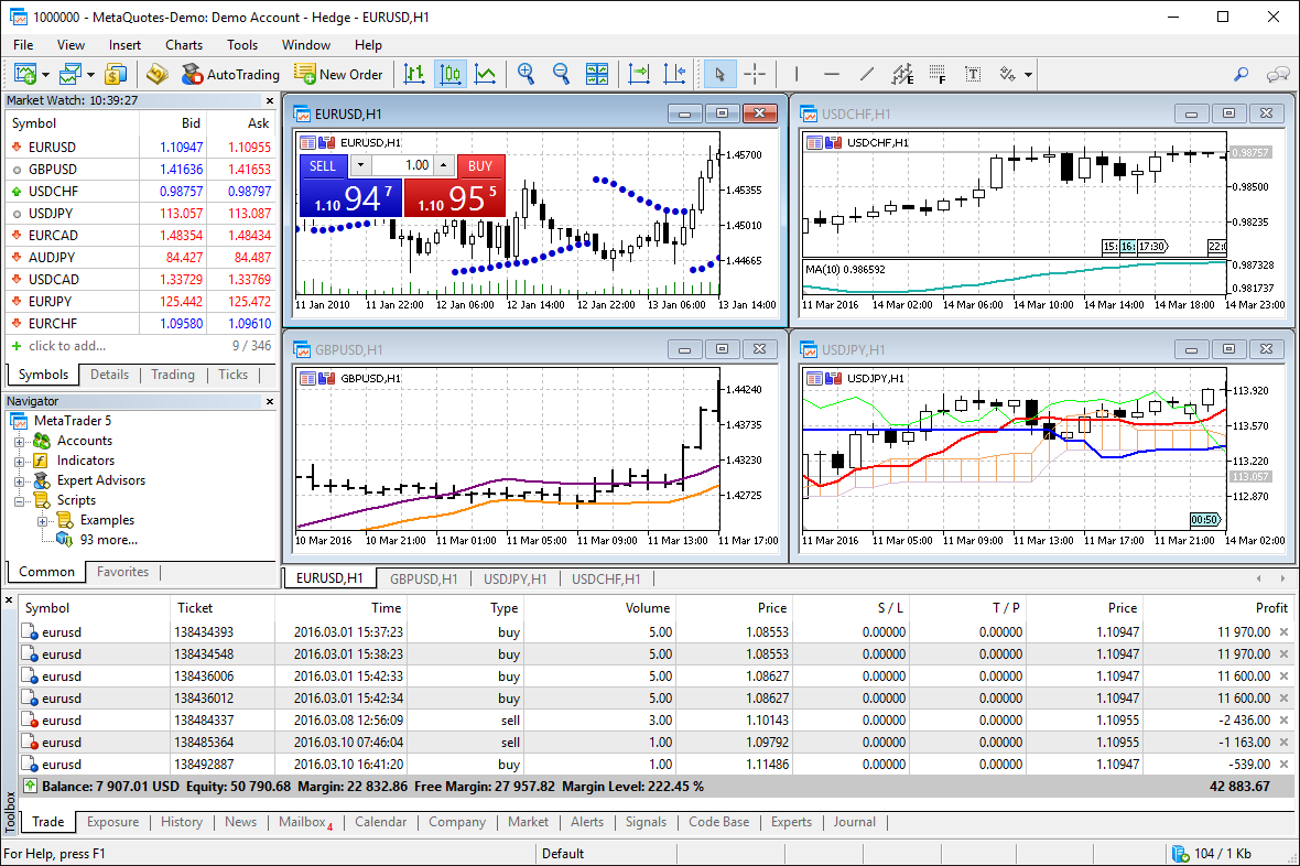 Trading operations Execution in MetaTrader 5