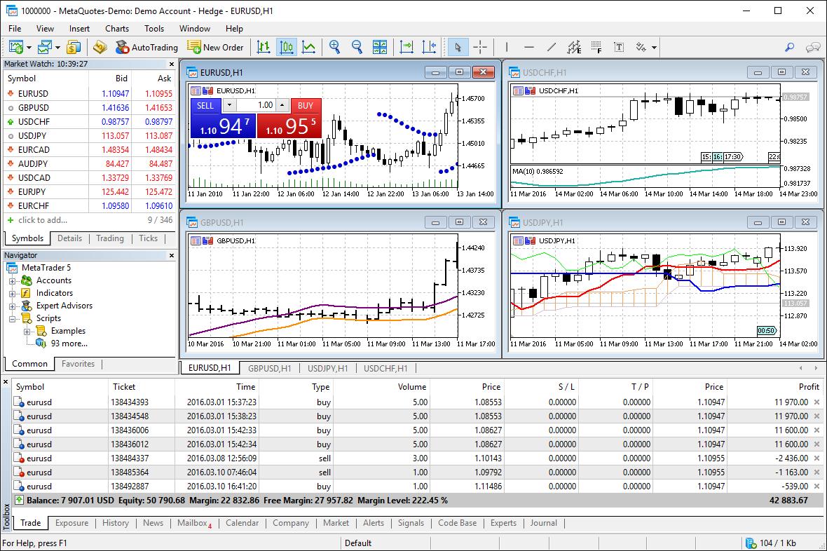 Trade positions in MetaTrader 4 and MetaTrader 5